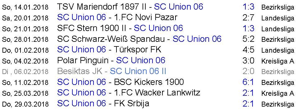 Programm 1995//96 Spandauer BC SC Union 06